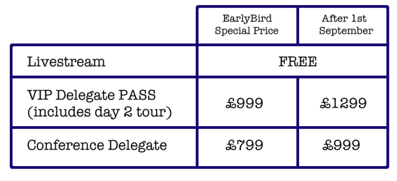 Ticket Pricing HorseTechConference